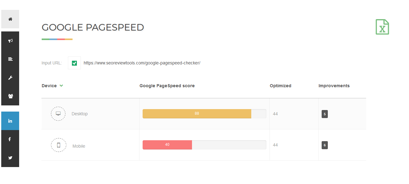 Google Page Speed Checker