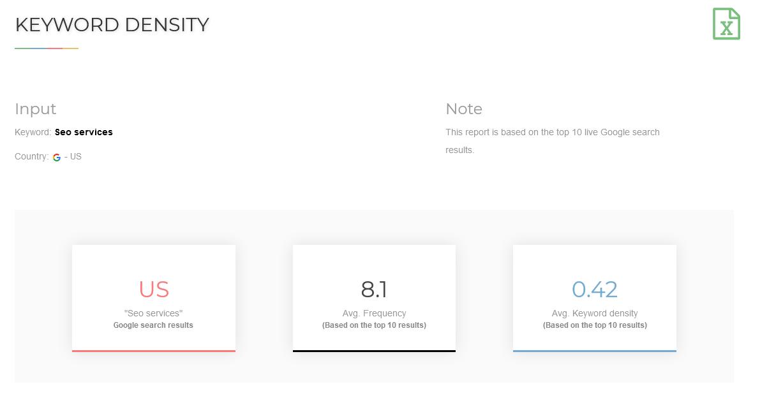 Keyword Density overview