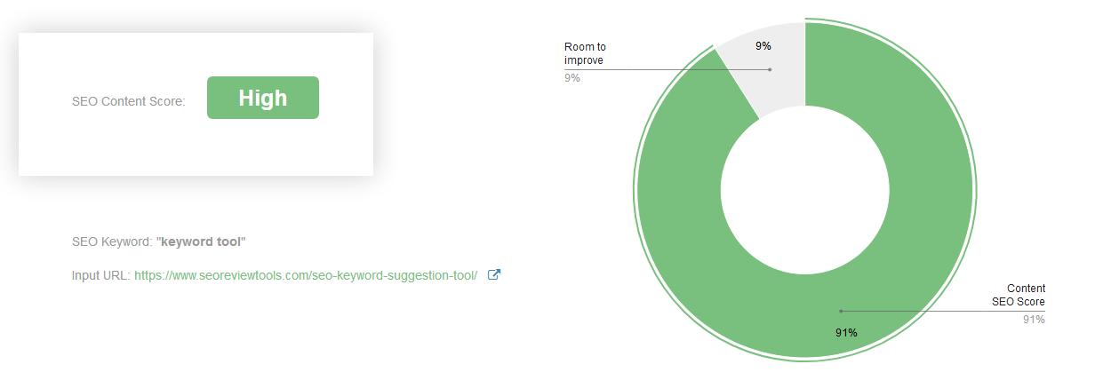 SEO Content Score API