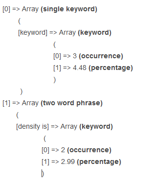 keyword density array