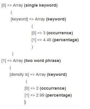keyword density array