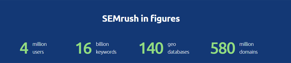 SEMrush statistics